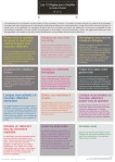 (French) 12 Rules To Dress By Poster
