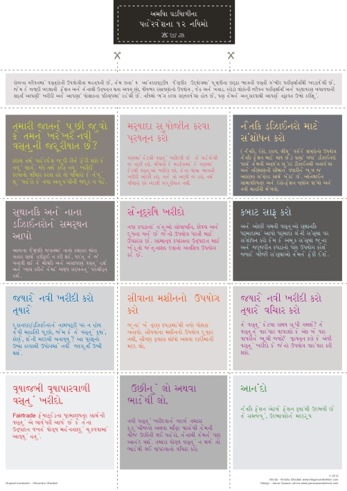 (Gujarati) 12 Rules To Dress By Poster